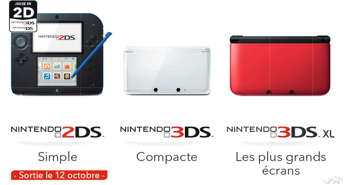 Quelques générations de Nintendo 3DS