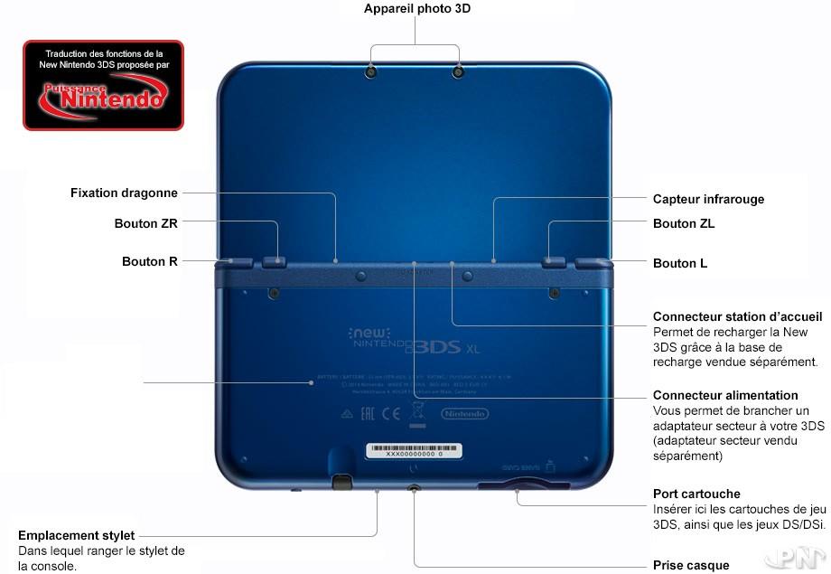 Arrière de la New Nintendo 3DS XL