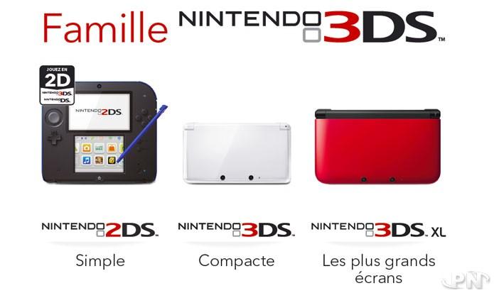 Les générations de 3DS… avant l'arrivée de la New Nintendo 3DS