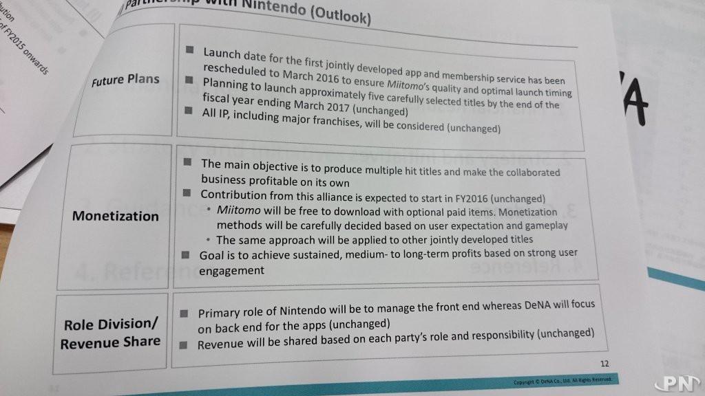 Autres détails du partenariat avec Nintendo