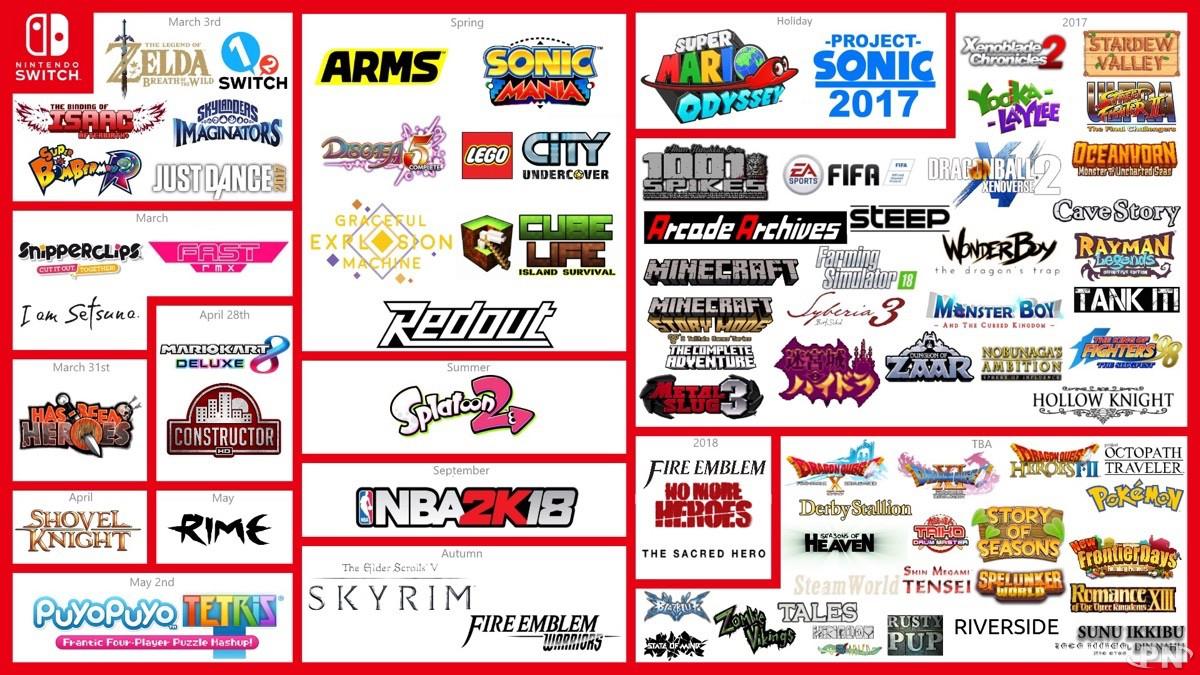 Quels jeux Nintendo SWITCH acheter en 2017 ? 588768bf5bdec0