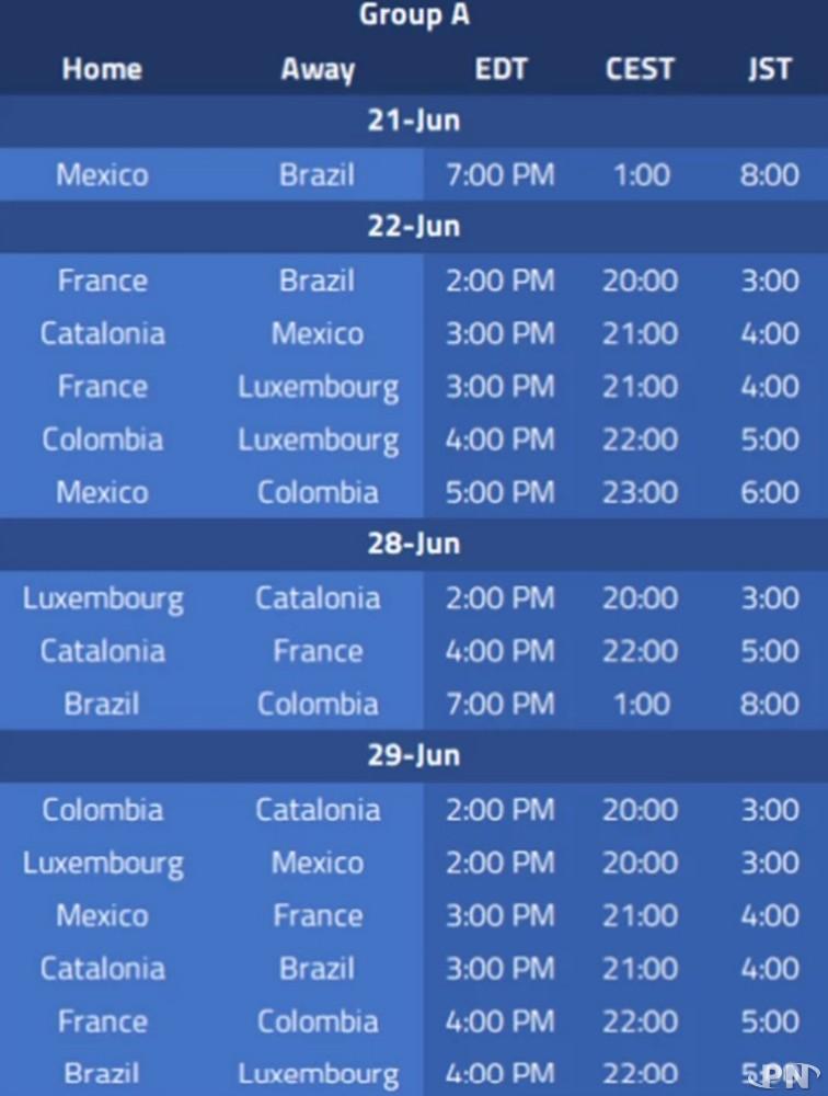 Calendrier des matches de la Coupe du monde 2019 Mario Kart 8