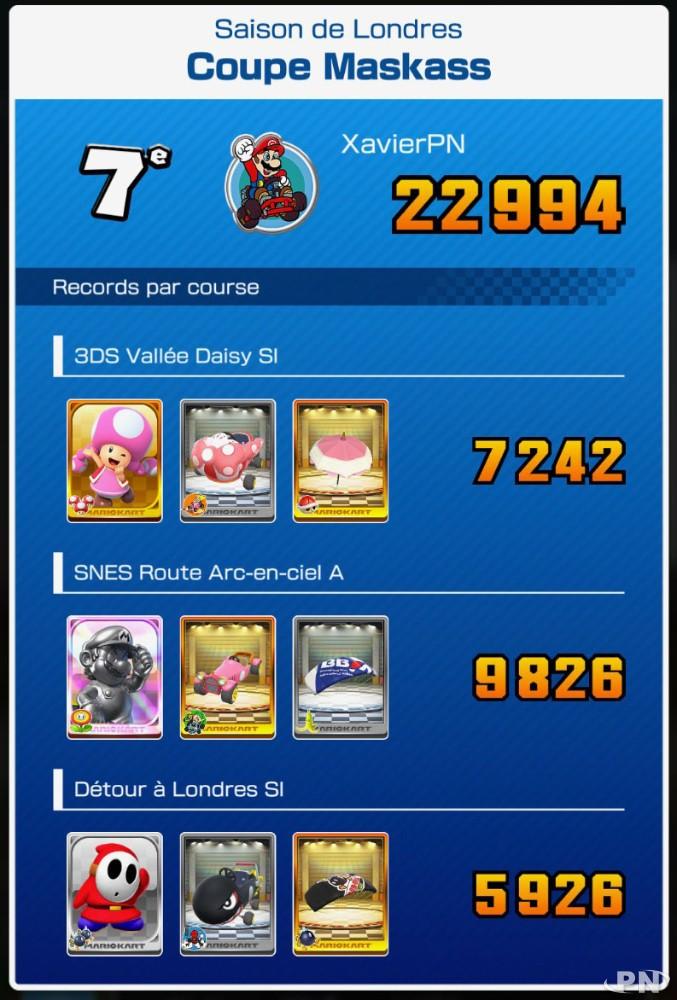 Statistiques des joueurs de la Coupe Classée Mario Kart Tour version 1.4.0