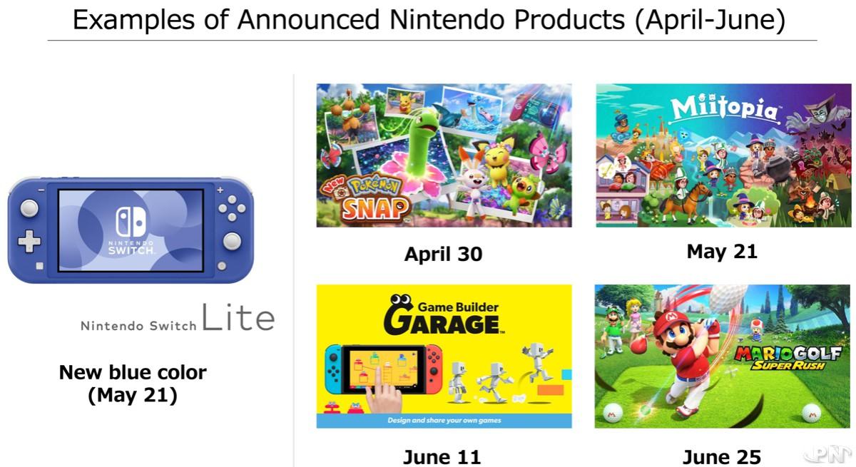 Les prochaines sorties de consoles et de jeux Switch au premier trimestre fiscal 2021-2022