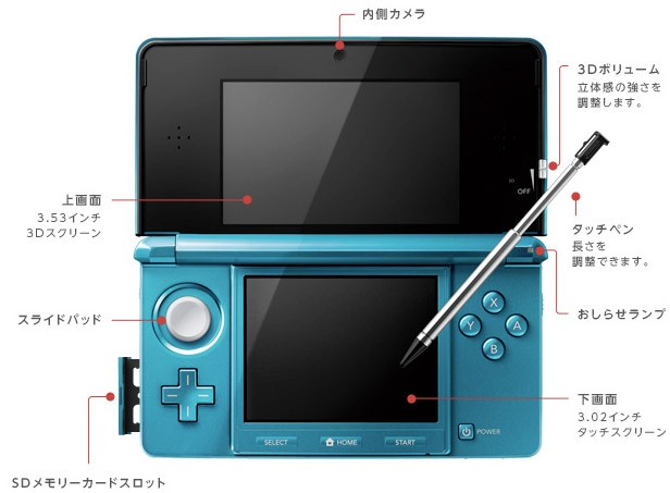 Nintendo 3DS [Console] - Page 2 05