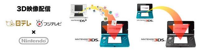 Nintendo 3DS, ouahhh ... 20100128-3ds