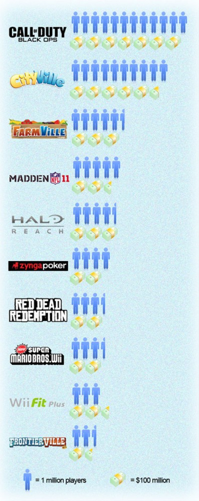 Autres News Nintendo 20110203-comparaison