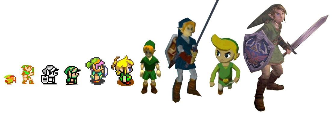 Evolution de Link
