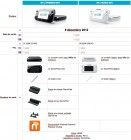 Infographie de Lancement Wii U japonais