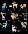 Graphique de Pokémon X et Y sur 3DS
