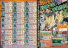 Divers de Dragon Ball Z : Extreme Butōden sur 3DS