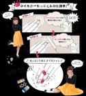 Infographie de Sega