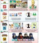 Infographie de amiibo