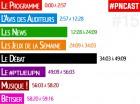 Infographie de PN Cast
