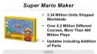 Graphique de Nintendo