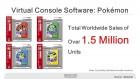 Infographie de Nintendo 3DS sur 3DS