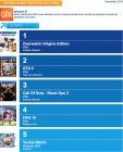 Infographie de Yo-Kai Watch sur 3DS