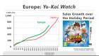 Graphique de Yo-Kai Watch sur 3DS