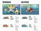 Capture de site web de Pokémon Ultra Soleil & Ultra Lune sur 3DS
