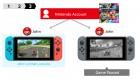 Infographie de Nintendo Switch sur Switch