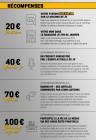 Infographie de Magazines