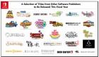 Capture de site web de Finance et chiffres de vente
