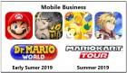 Infographie de Mobile sur Mobile