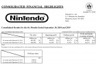 Capture de site web de Nintendo