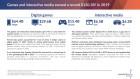 Infographie de Finance et chiffres de vente