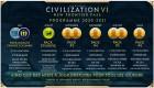 Infographie de Sid Meier's Civilization VI sur Switch