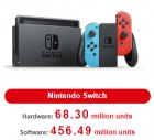 Capture de site web de Nintendo Switch sur Switch